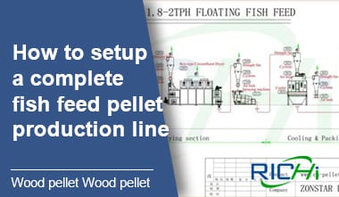How to setup a complete fish feed pellet production line