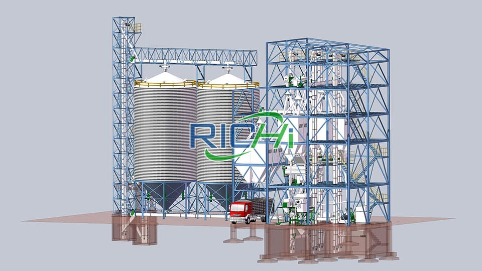 5T/H Extruded Shrimp Feed Pellet Production Line in Henan Layout